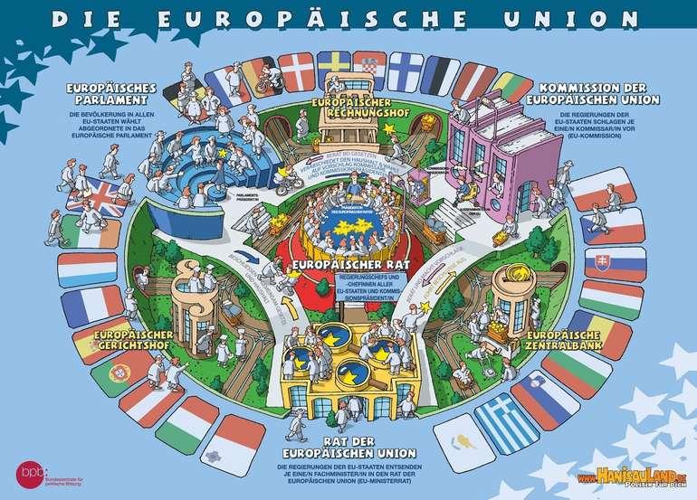 """Plakat """"Die europäische Union"""" für Kinder kostenlos bestellen"""