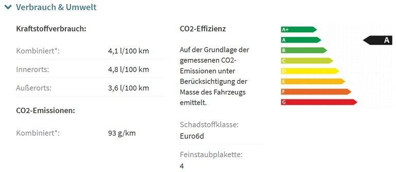 Opel Corsa Leasing 2