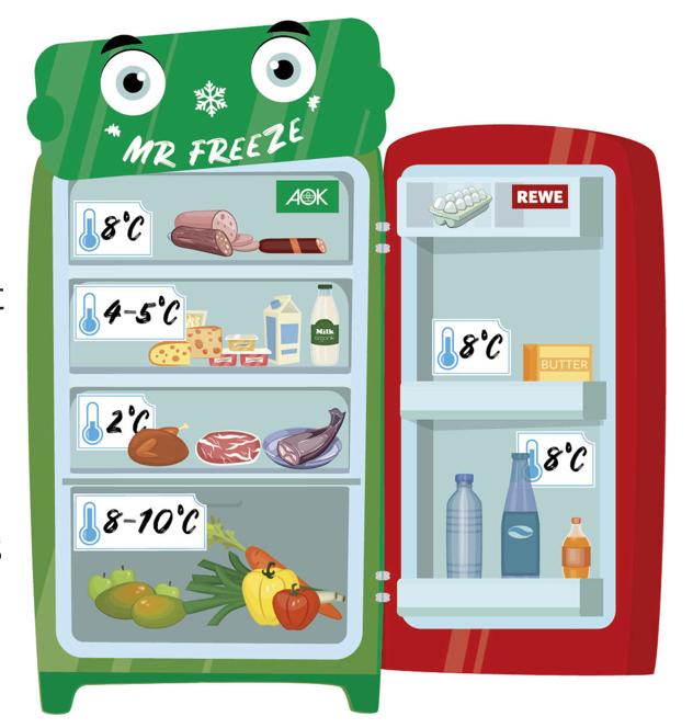Nachhaltiger Ernähren: Mr. Freeze Kühlschrank Aufkleber kostenlos bestellen
