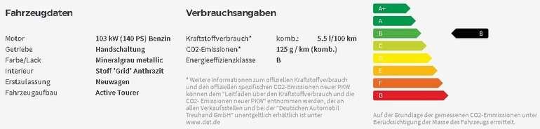 BMW 218i-3
