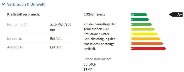 Audi e-tron quattro Leasing 2