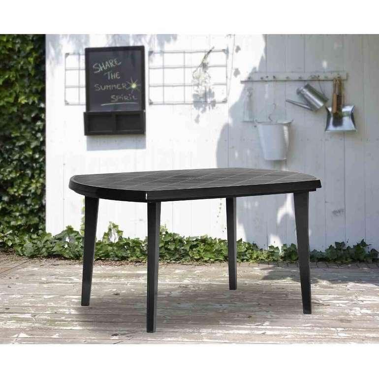 Preisfehler?  Jardin Tisch Elise (137x90cm) in graphit für 6,90€ inkl. Versand (statt 61€)