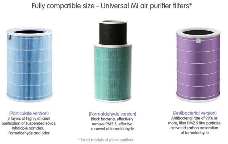 Kompatibel Luftfilter
