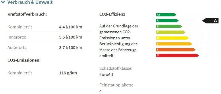 Gewerbeleasing Skoda Octavia Combi RS Diesel