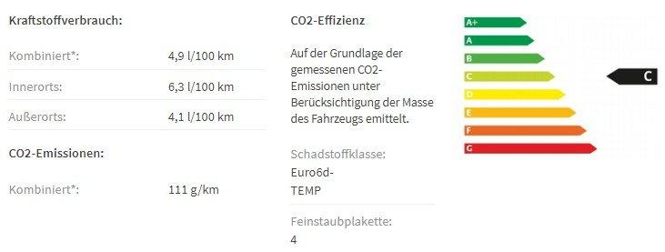 umweltdaten