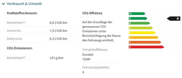 Seat Tarraco Style TSI Leasin