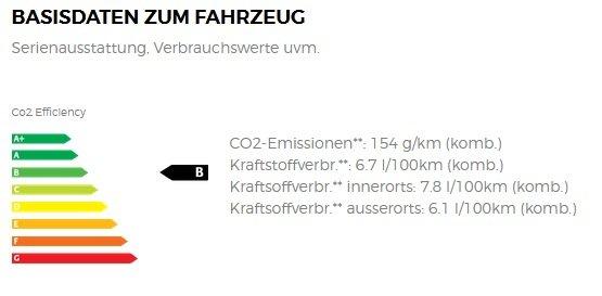 BMW X3 xDrive20i Advantage Steptronic Leasing