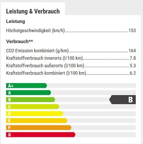 Renault Trafic Kasten 2.8 Energiy dci 95 L1H1 Leasing 2