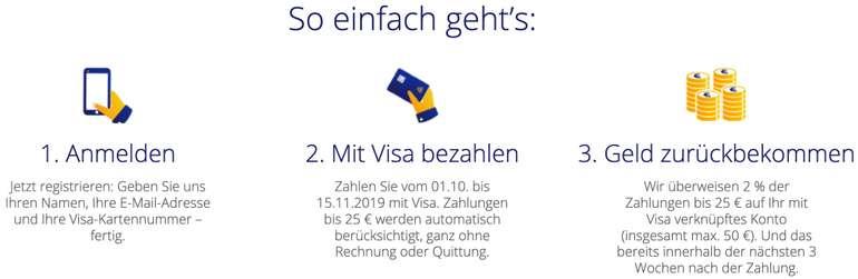 So gehts - Visa aktion