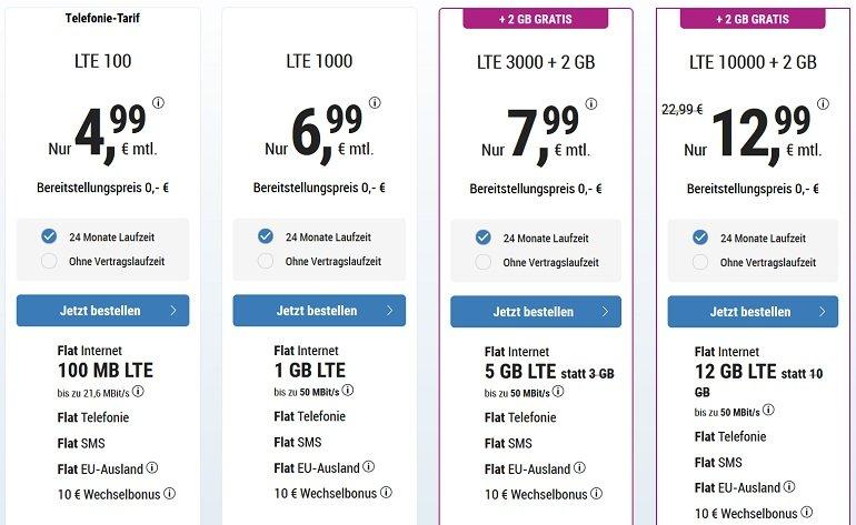 Simply O2 Allnet + 12GB LTE