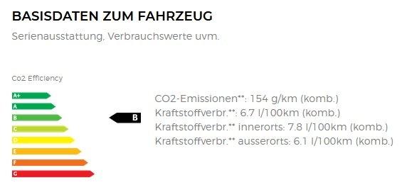 BMW X3 Leasing 3