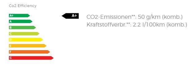 Umweltwerte