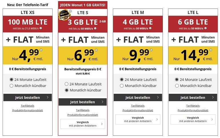 PremiumSIM Allnet-Flat 3GB LTE 2