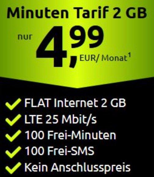 Crash: Telekom Tarif mit 100 Frei-Minuten & SMS + 2GB LTE für 4,99€ mtl. (keine Anschlussgebühr!)