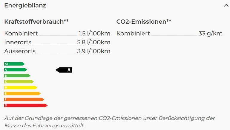 Privatleasing Volkswagen Tiguan Life Plug-In Hybrid 2