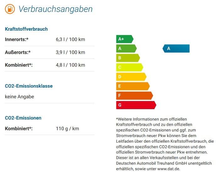 VW Golf R-Line 1,5 TSI Leasing