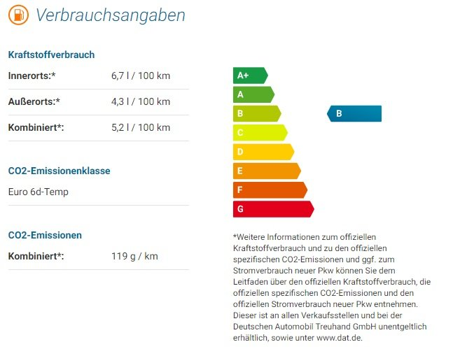 VW Golf Highline 1.5 TSI-3