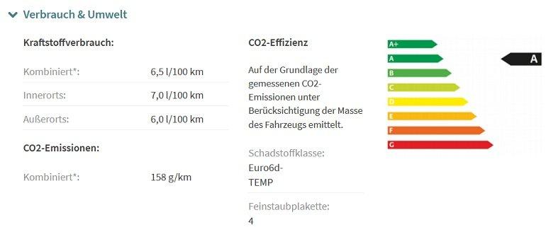 Renault Trafic dCi 120 L2H1 Leasing 2