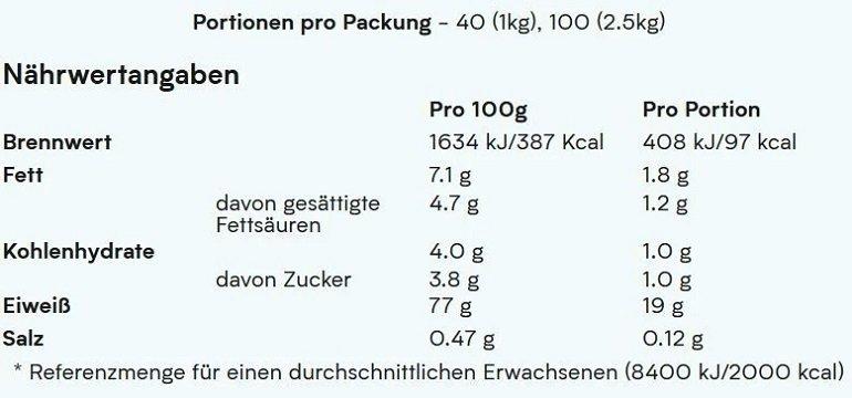 5kg Impact Whey Protein Milk Tea