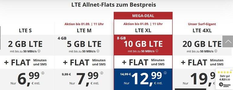 PremiumSIM o2 Allnet-Flat 2