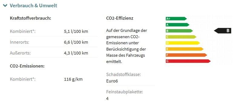 Volkswagen Golf Variant 1,5 TSI Comfortline Leasing 3