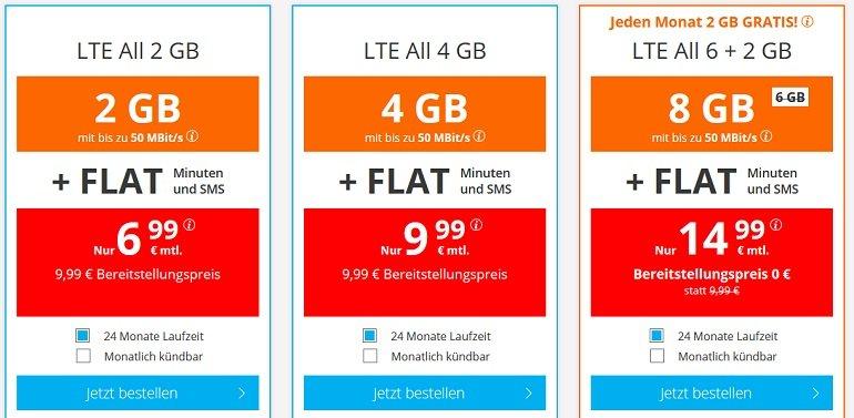 Sim.de o2 AllNet-Flat mit 8GB LTE Datenvolumen