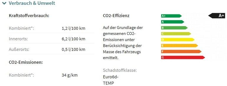 Skoda Octavia Combi RS iV Hybrid Leasing 3