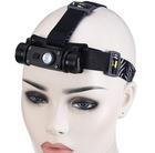 Nitecore HC60 - LED Stirnlampe mit 1000 Lumen für 41,86€ (statt 52€) - EU-Lager!