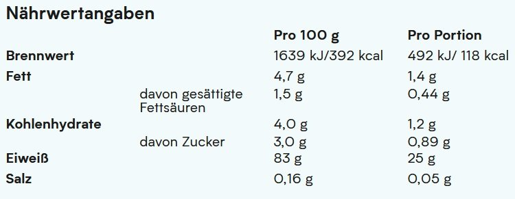 5kg Total Protein Blend