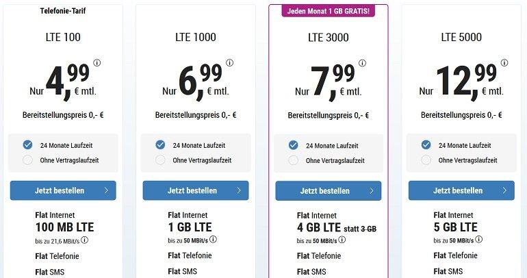 Simply O2 LTE Allnet Flat 2