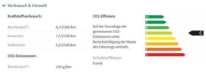 VW Golf GTI Performance 2,0 l TSI Leasing