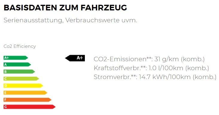 Mercedes A250 E DCT Hybrid Limousine 2