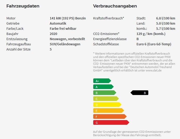 BMW X1 sDrive20i Advantage Leasing 3