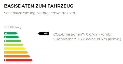 VW e-Golf Leasing 2