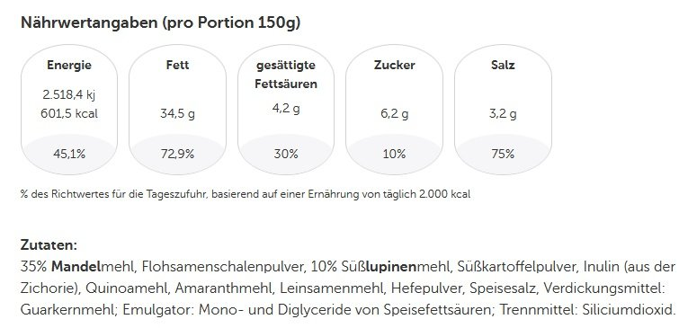 750g LOCA Low Carb Pizzabackmischung 2