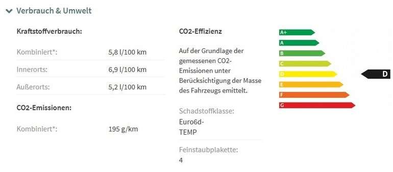 Volkswagen T6  Transporter Leasing 2