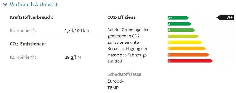 Renault Megane Grandtour ZEN E-TECH Plug-in Hybrid Leasing 3