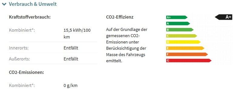 Privatleasing Volkswagen ID4 Pure Performance 2